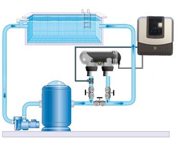 Resultado de imagen de filtracion y cloracion salina