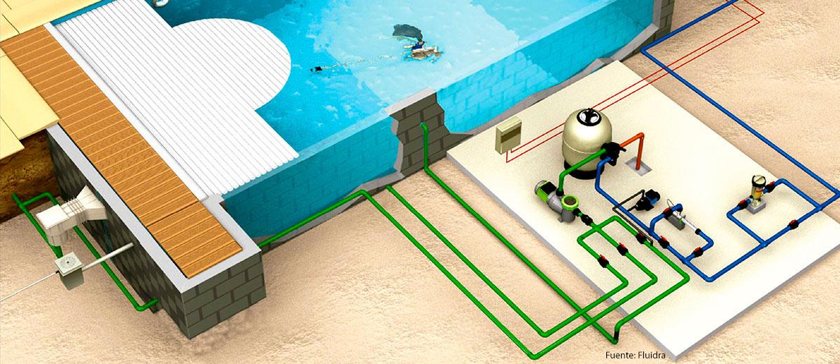 C mo funciona el sistema de filtraci n de una piscina for Como funciona una bomba de calor para piscina